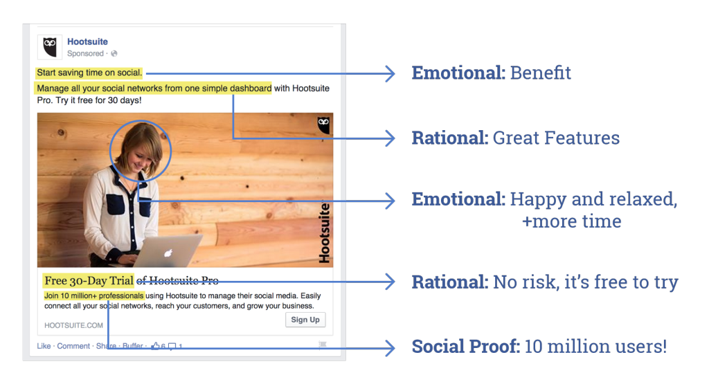 Facebook Ad Example By Hootsuite