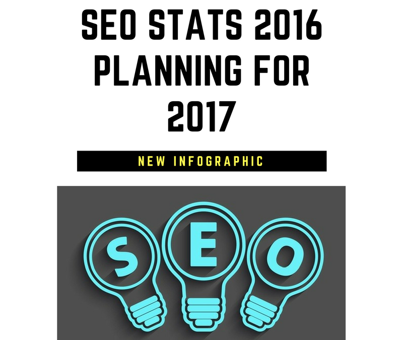 SEO Stats 2016 and 2017 Planning Infographic